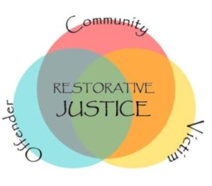 Restorative-Justice-diagram